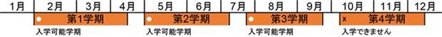 nz_highschool_schedule